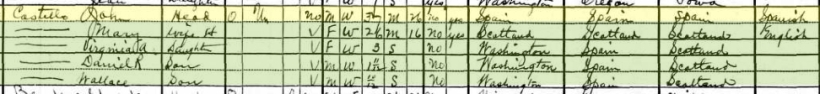COSTELLO, John 1930 Census