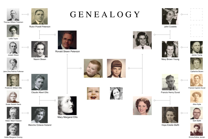 5 Generation Photo Family Chart